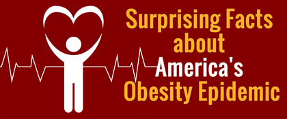 Americas_Growing_Obesity_Problem2