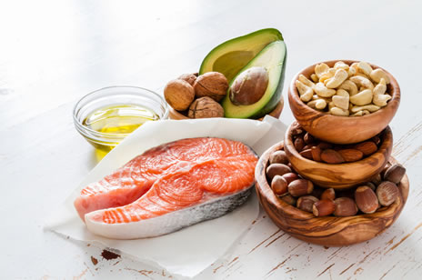 Obesity Food Identity